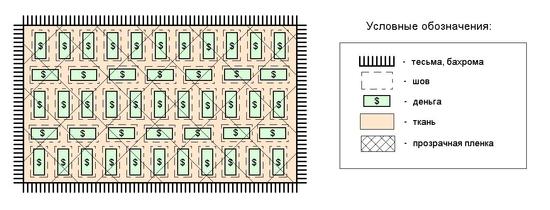 Как сделать ковёр из денег на свадьбу