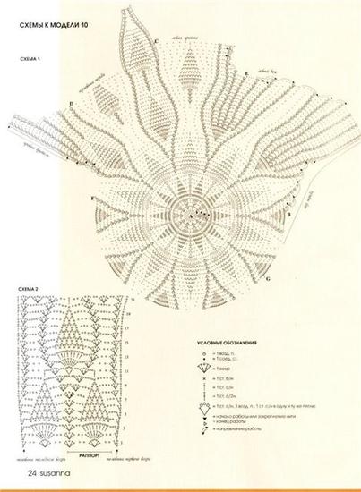 Вязание спицами. узор ананас